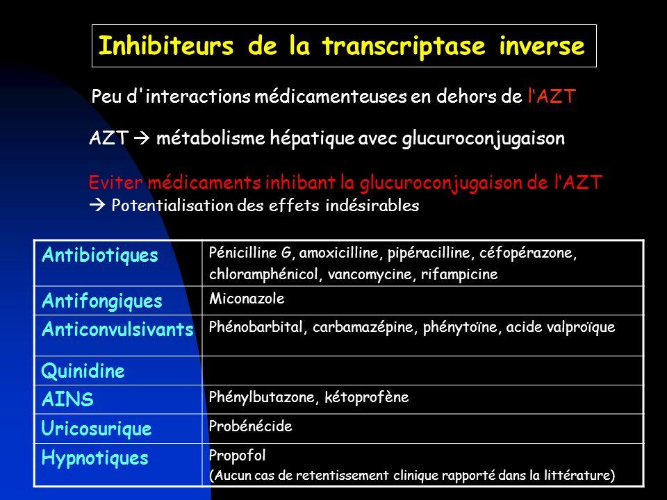 Peu d'interactions médicamenteuses en dehors de lAZT Inhibiteurs de la transcriptase inverse AZT métabolisme hépatique avec glucuroconjugaison Eviter