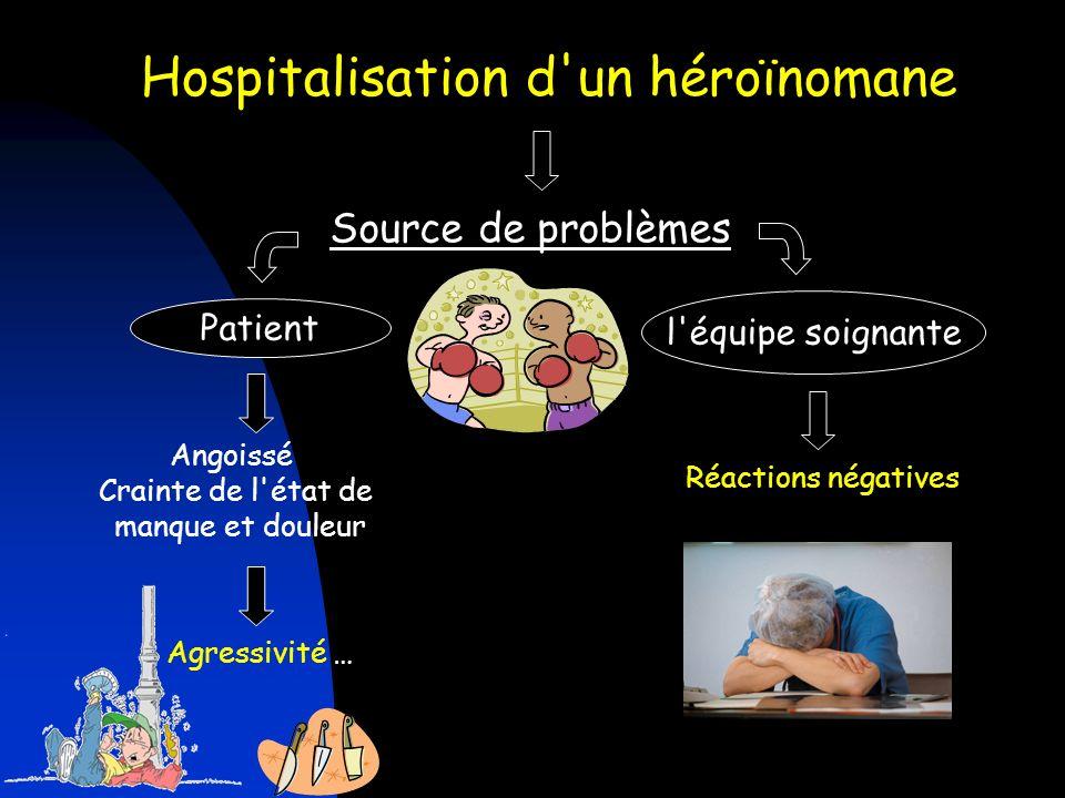 Hospitalisation d'un héroïnomane Source de problèmes Angoissé Crainte de l'état de manque et douleur Agressivité … Réactions négatives Patient l'équip