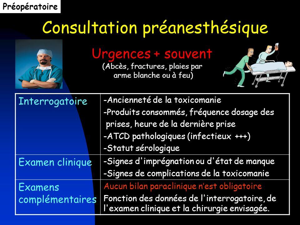 Consultation préanesthésique Urgences + souvent (Abcès, fractures, plaies par arme blanche ou à feu) Interrogatoire -Ancienneté de la toxicomanie -Pro