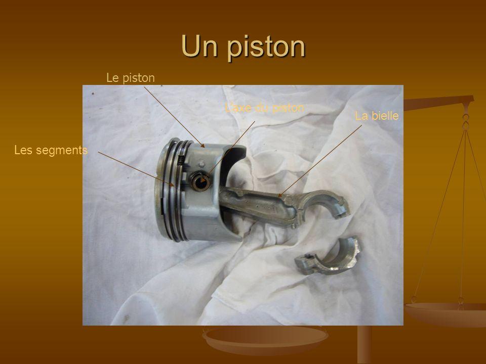 Un piston La bielle Les segments Laxe du piston Le piston