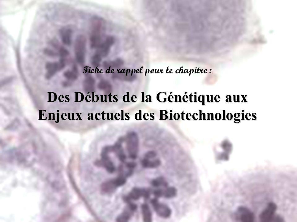 Fiche de rappel pour le chapitre : Des Débuts de la Génétique aux Enjeux actuels des Biotechnologies