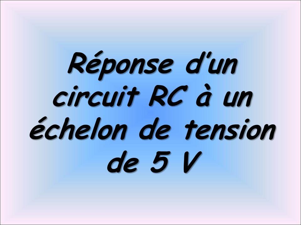 Réponse dun circuit RC à un échelon de tension de 5 V