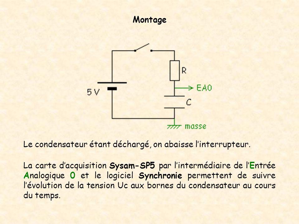 Montage La carte dacquisition Sysam-SP5 par lintermédiaire de lEntrée Analogique 0 et le logiciel Synchronie permettent de suivre lévolution de la ten