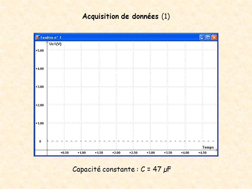 Acquisition de données (1) Capacité constante : C = 47 µF