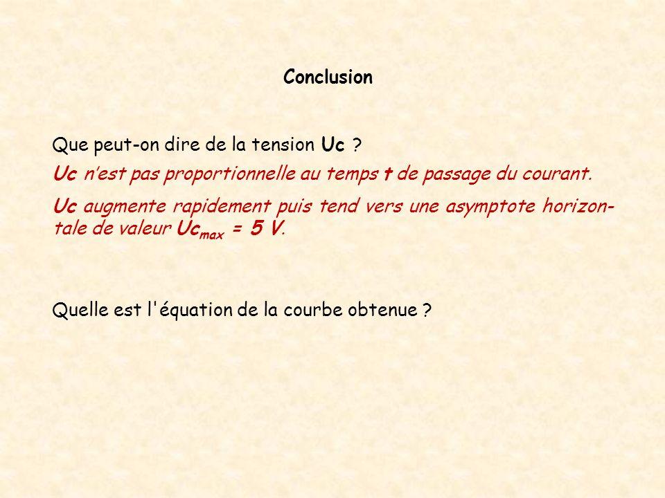 Quelle est l équation de la courbe obtenue .