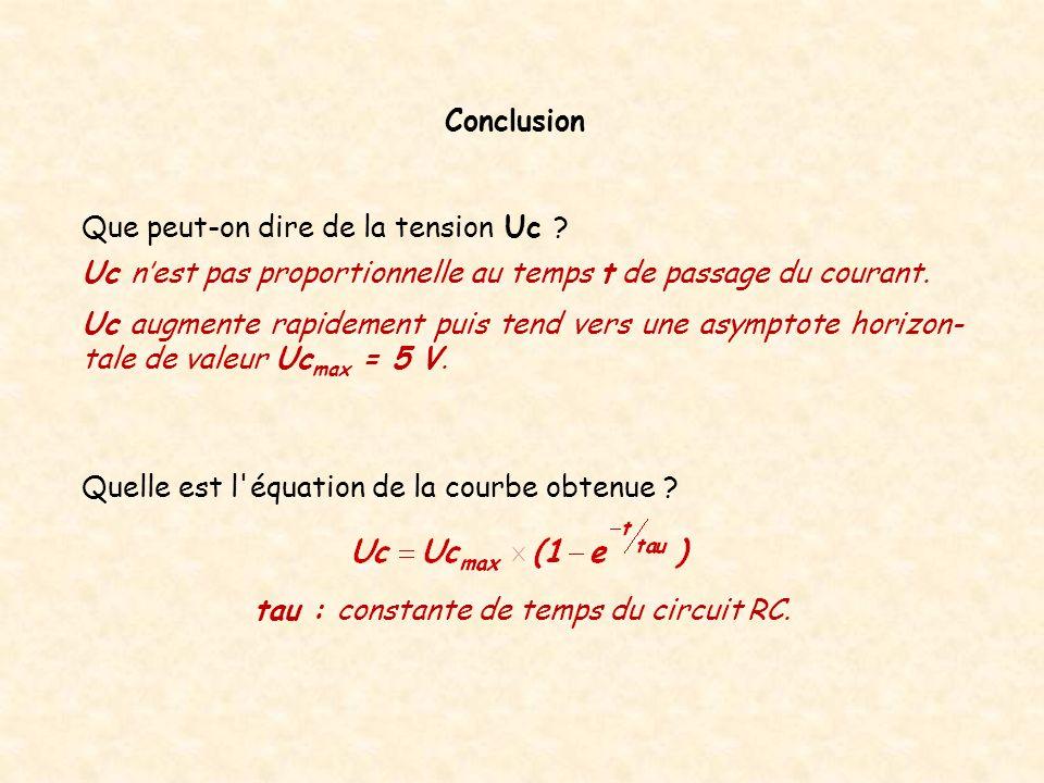 Quelle est l'équation de la courbe obtenue ? Uc augmente rapidement puis tend vers une asymptote horizon- tale de valeur Uc max = 5 V. Conclusion Que