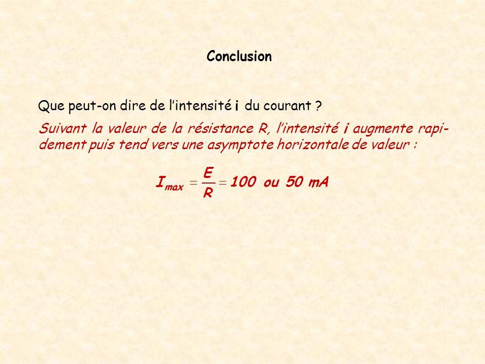 Suivant la valeur de la résistance R, lintensité i augmente rapi- dement puis tend vers une asymptote horizontale de valeur : Conclusion Que peut-on d