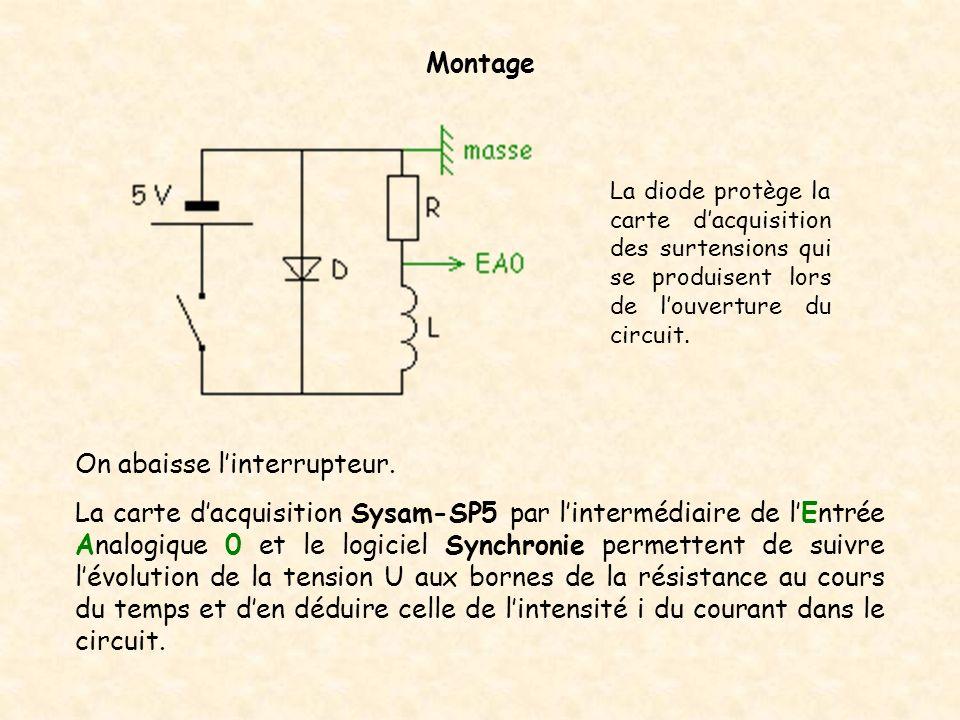 Montage On abaisse linterrupteur. La carte dacquisition Sysam-SP5 par lintermédiaire de lEntrée Analogique 0 et le logiciel Synchronie permettent de s