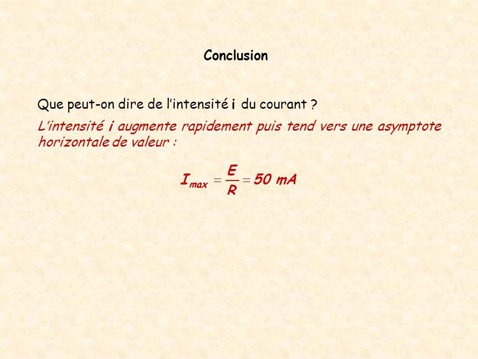 Lintensité i augmente rapidement puis tend vers une asymptote horizontale de valeur : Conclusion Que peut-on dire de lintensité i du courant ?