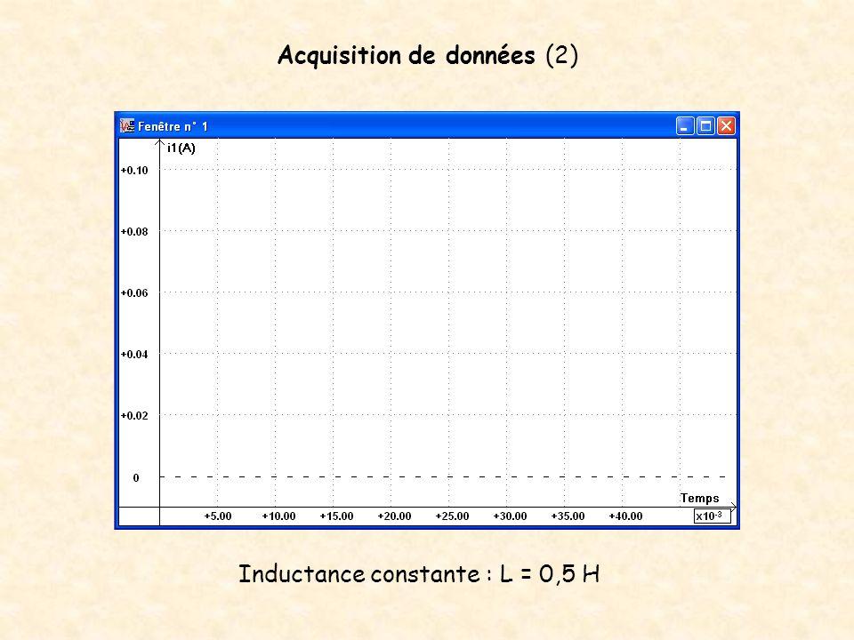 Acquisition de données (2) Inductance constante : L = 0,5 H