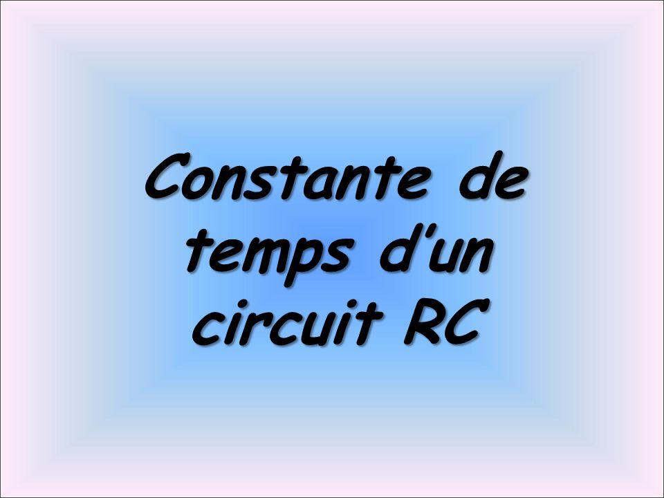 Dimension du produit RC