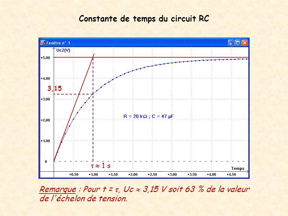 Constante de temps du circuit RC Détermination graphique (décharge du condensateur) 1 s Tracé de la tangente à lorigine Tracé de lasymptote à la courbe