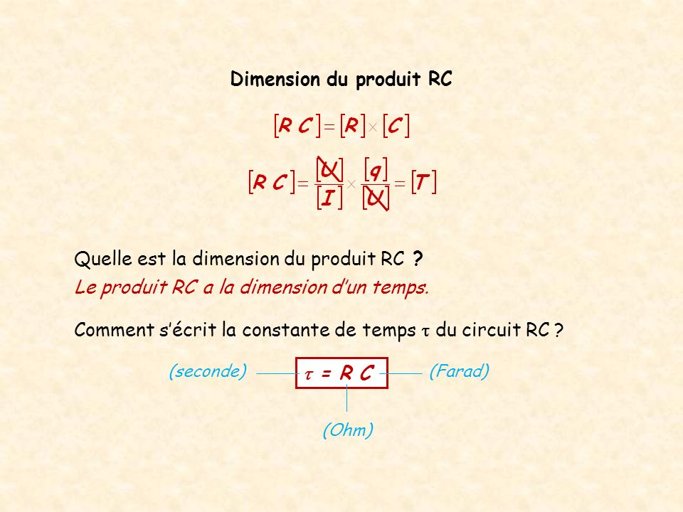 Quelle est la dimension du produit RC ? Le produit RC a la dimension dun temps. Comment sécrit la constante de temps du circuit RC ? = R C (seconde) (