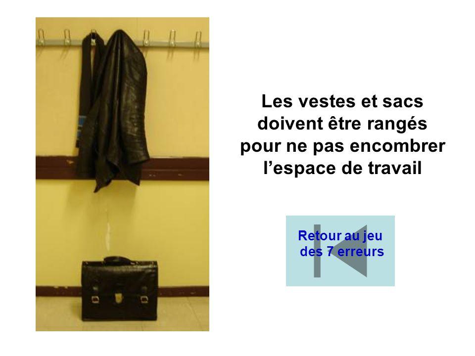 Les vestes et sacs doivent être rangés pour ne pas encombrer lespace de travail Retour au jeu des 7 erreurs