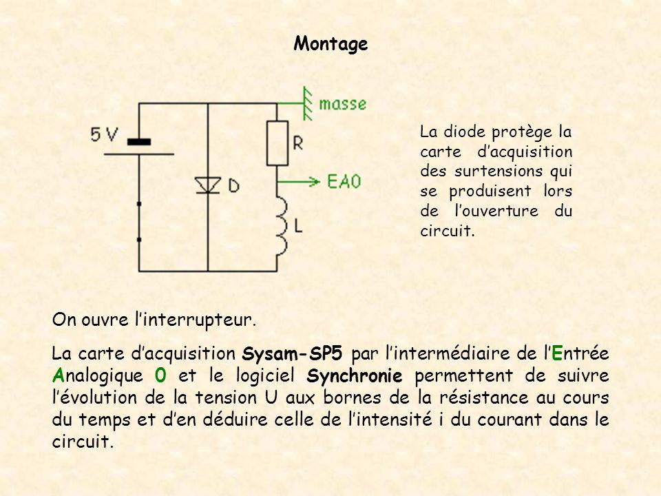 Montage On ouvre linterrupteur. La carte dacquisition Sysam-SP5 par lintermédiaire de lEntrée Analogique 0 et le logiciel Synchronie permettent de sui