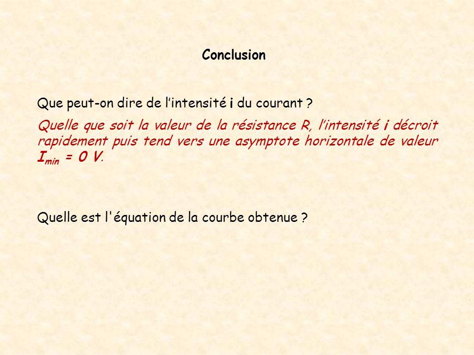 Quelle que soit la valeur de la résistance R, lintensité i décroit rapidement puis tend vers une asymptote horizontale de valeur I min = 0 V. Conclusi