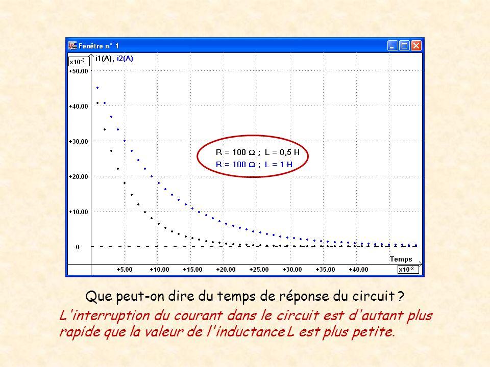 Que peut-on dire du temps de réponse du circuit ? L'interruption du courant dans le circuit est d'autant plus rapide que la valeur de l'inductance L e