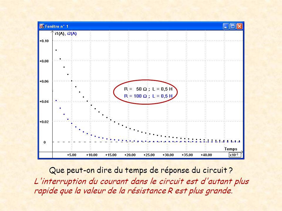 Que peut-on dire du temps de réponse du circuit ? L'interruption du courant dans le circuit est d'autant plus rapide que la valeur de la résistance R