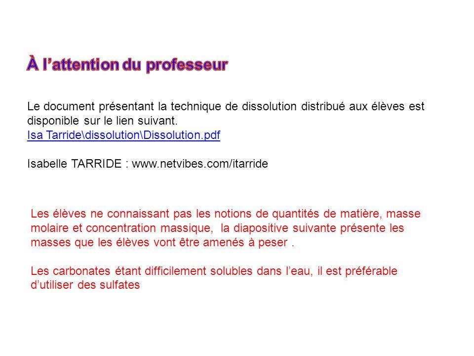 Le document présentant la technique de dissolution distribué aux élèves est disponible sur le lien suivant. Isa Tarride\dissolution\Dissolution.pdf Is