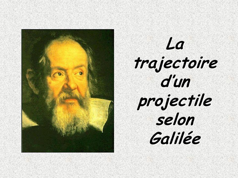 La trajectoire dun projectile selon Galilée