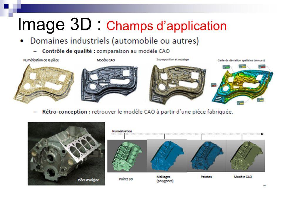 Image 3D : Champs dapplication