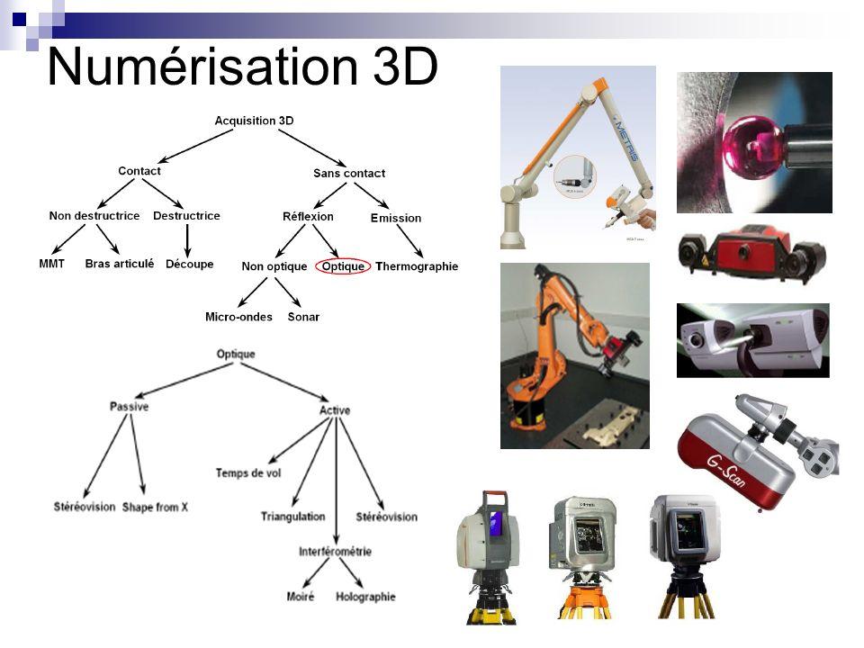 Numérisation 3D