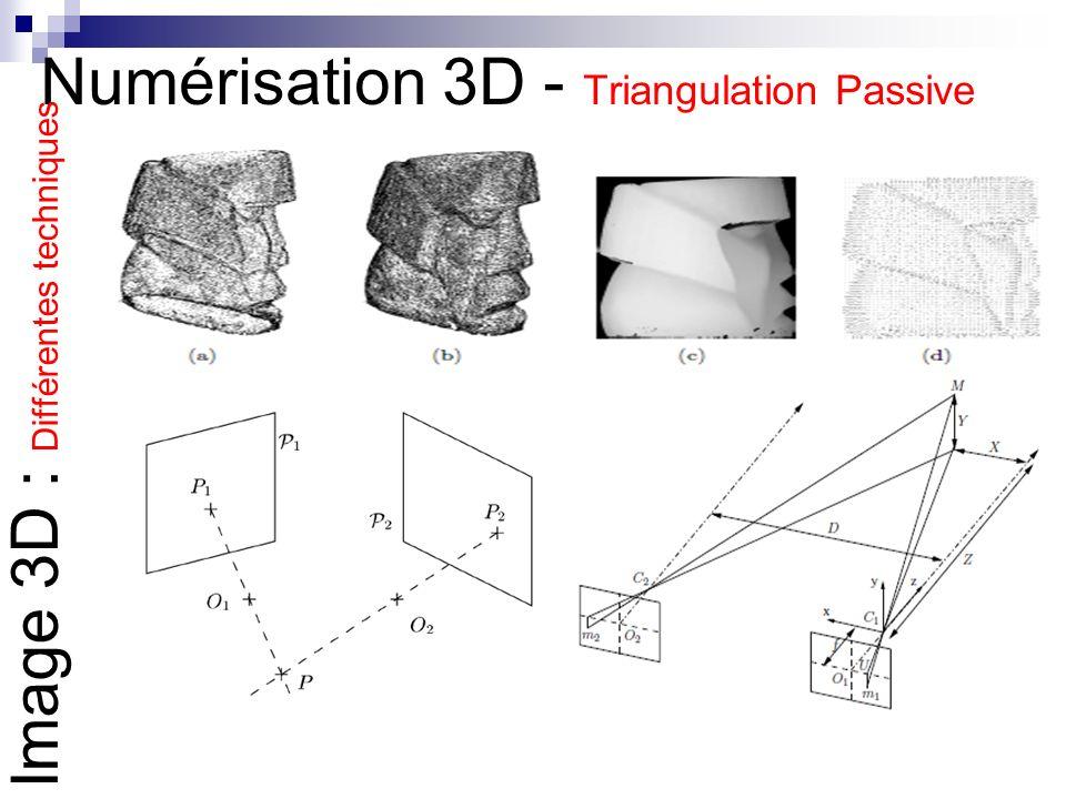 Numérisation 3D - Triangulation Passive Image 3D : Différentes techniques