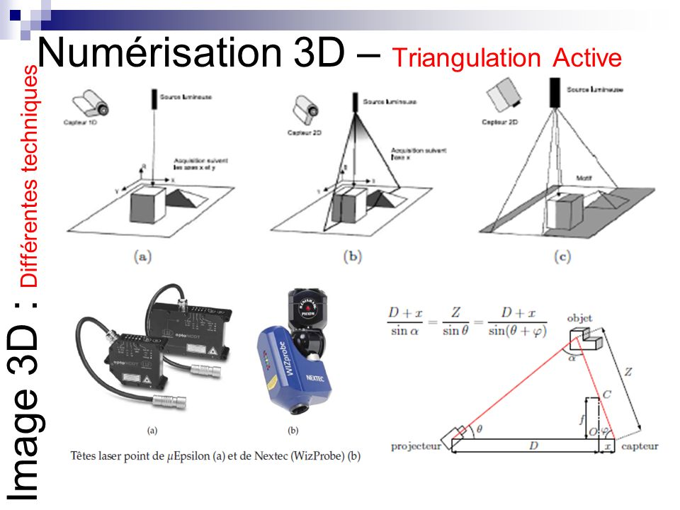 Numérisation 3D – Triangulation Active Image 3D : Différentes techniques