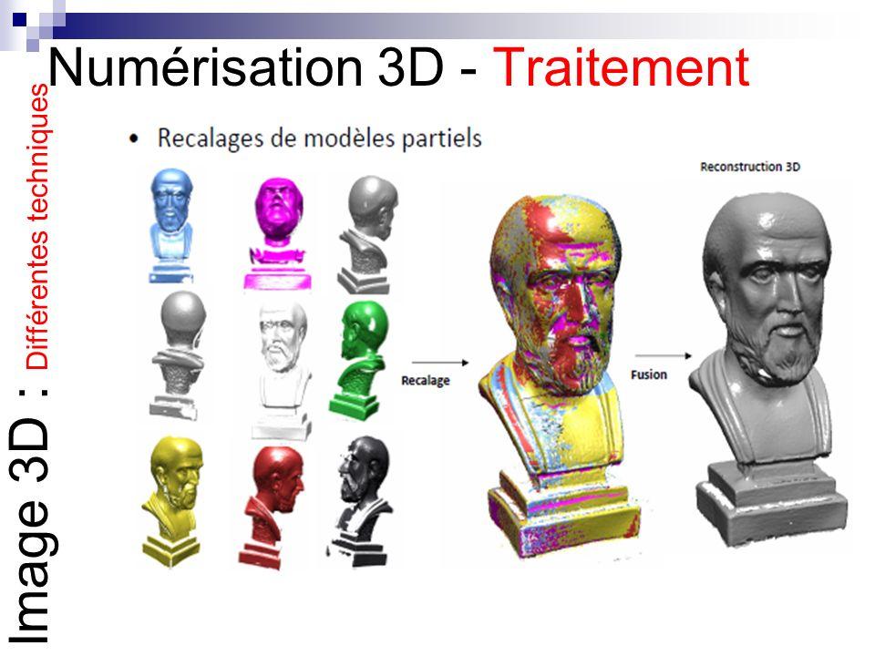 Numérisation 3D - Traitement Image 3D : Différentes techniques