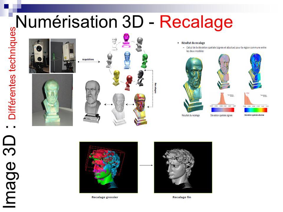 Numérisation 3D - Recalage Image 3D : Différentes techniques