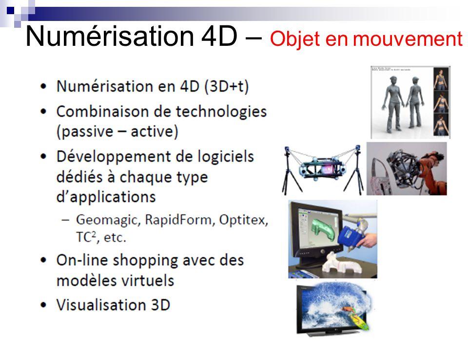 Numérisation 4D – Objet en mouvement