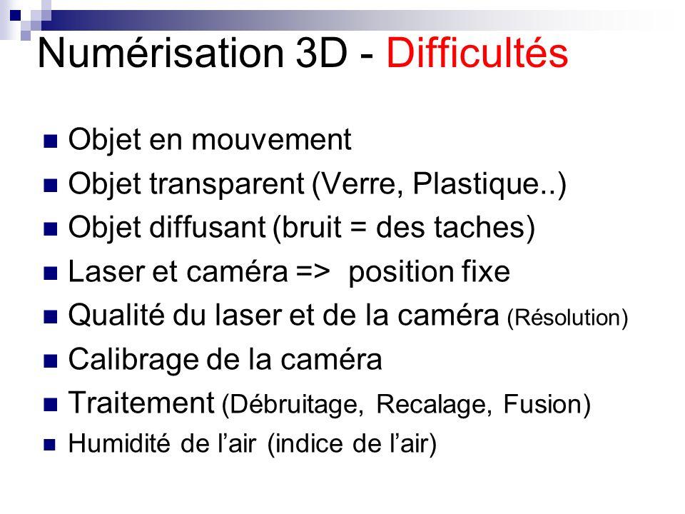 Numérisation 3D - Difficultés Objet en mouvement Objet transparent (Verre, Plastique..) Objet diffusant (bruit = des taches) Laser et caméra => positi