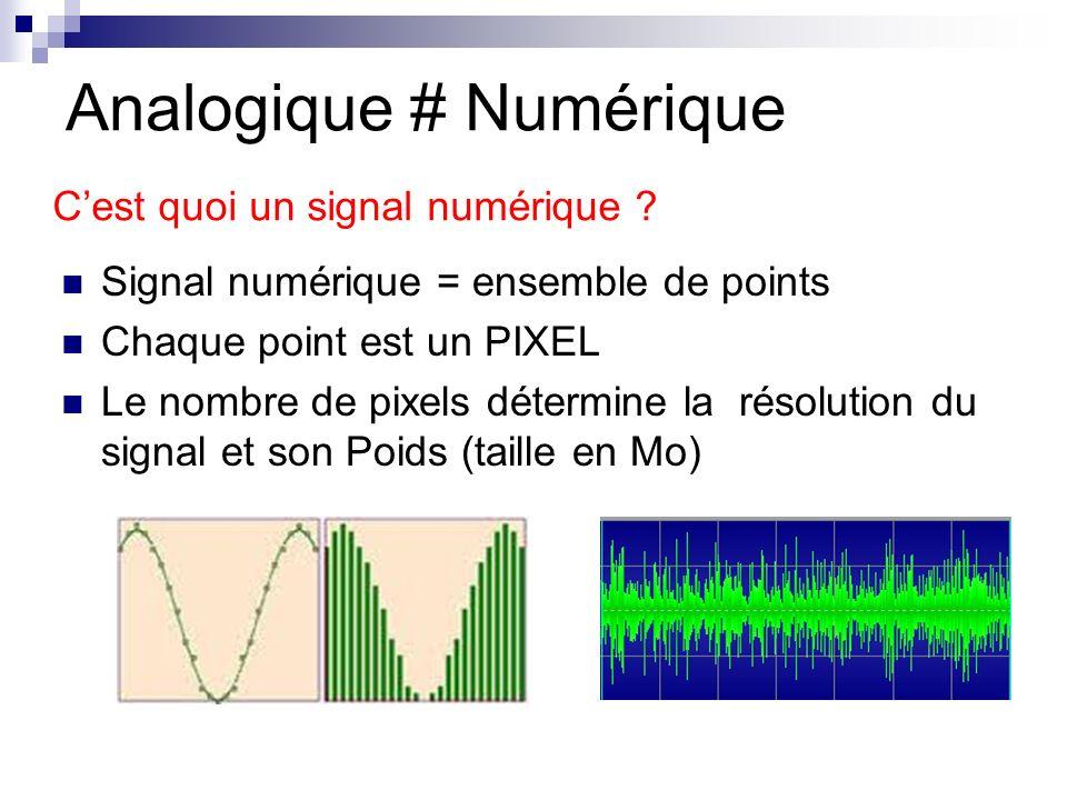 Analogique # Numérique Signal numérique = ensemble de points Chaque point est un PIXEL Le nombre de pixels détermine la résolution du signal et son Po