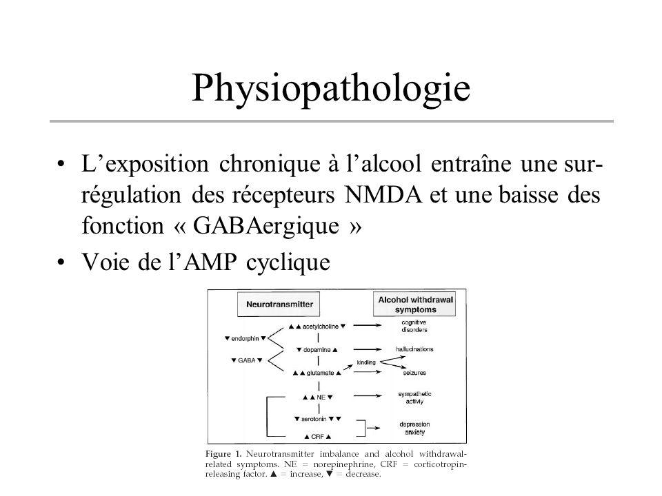 Physiopathologie Lexposition chronique à lalcool entraîne une sur- régulation des récepteurs NMDA et une baisse des fonction « GABAergique » Voie de l