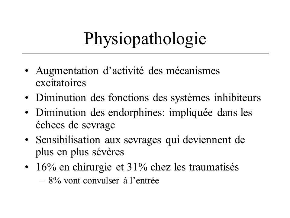 Physiopathologie Augmentation dactivité des mécanismes excitatoires Diminution des fonctions des systèmes inhibiteurs Diminution des endorphines: impl