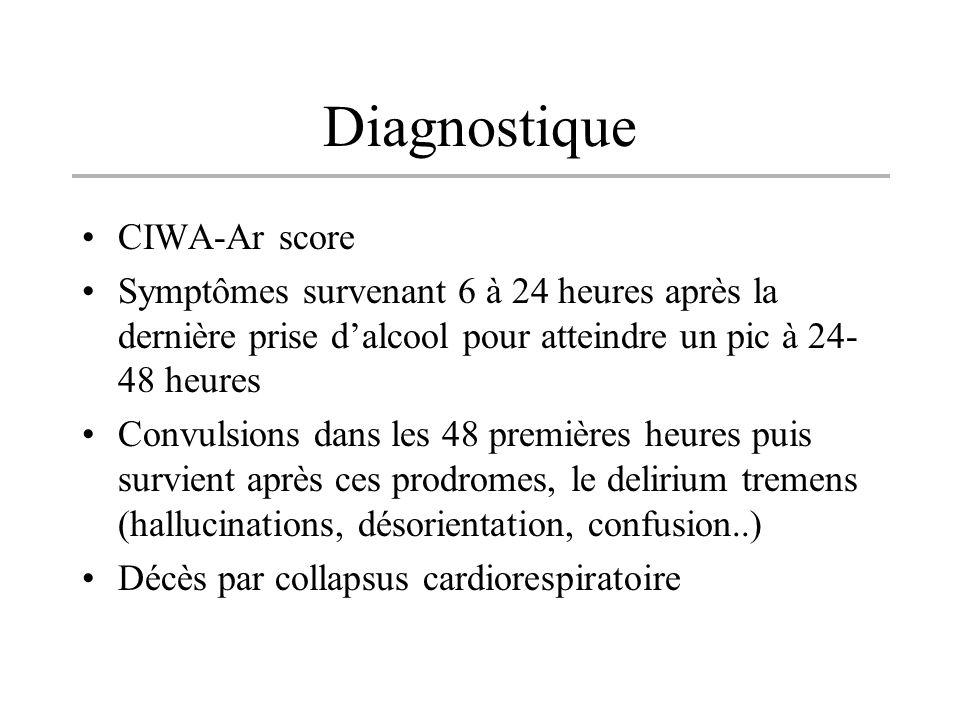 Diagnostique CIWA-Ar score Symptômes survenant 6 à 24 heures après la dernière prise dalcool pour atteindre un pic à 24- 48 heures Convulsions dans le