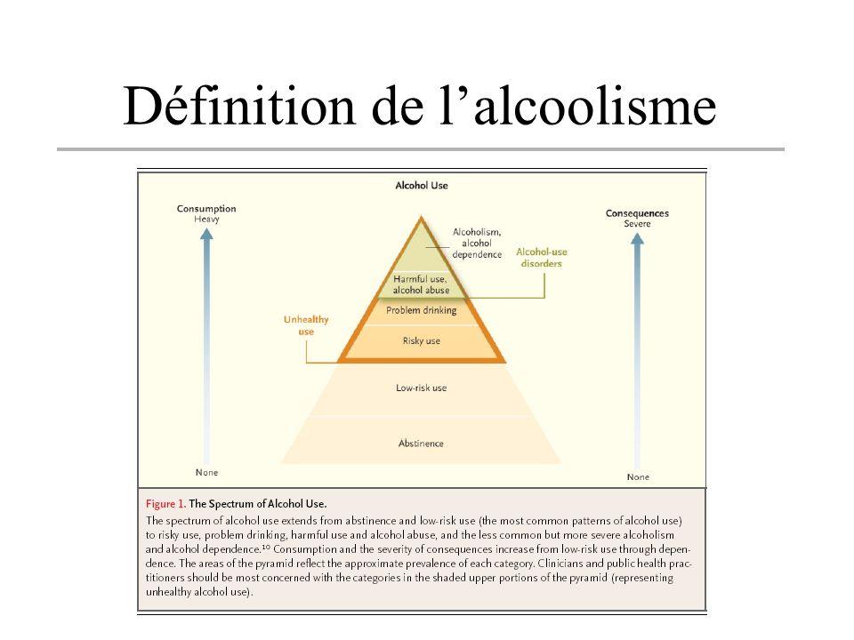 Définition de lalcoolisme