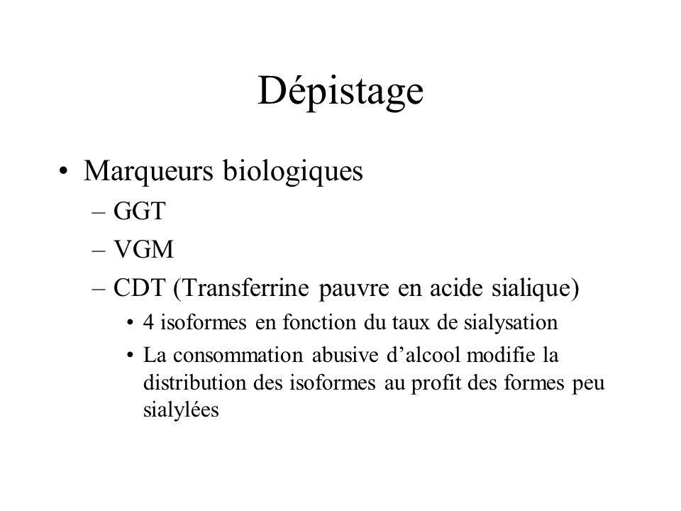 Dépistage Marqueurs biologiques –GGT –VGM –CDT (Transferrine pauvre en acide sialique) 4 isoformes en fonction du taux de sialysation La consommation