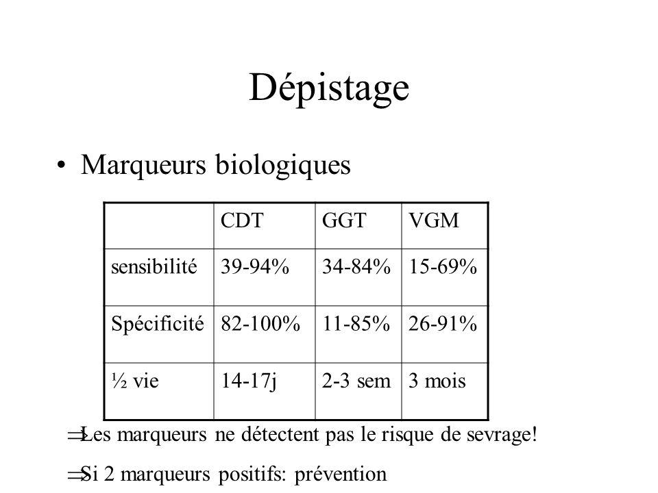 Dépistage Marqueurs biologiques CDTGGTVGM sensibilité39-94%34-84%15-69% Spécificité82-100%11-85%26-91% ½ vie14-17j2-3 sem3 mois Les marqueurs ne détec