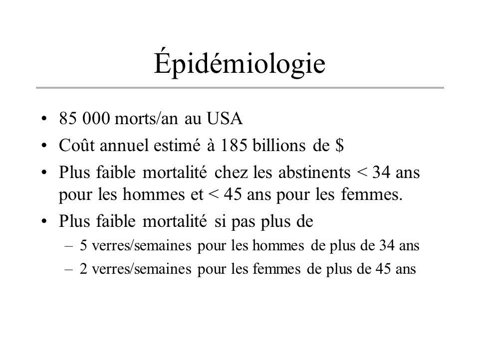 Épidémiologie 85 000 morts/an au USA Coût annuel estimé à 185 billions de $ Plus faible mortalité chez les abstinents < 34 ans pour les hommes et < 45