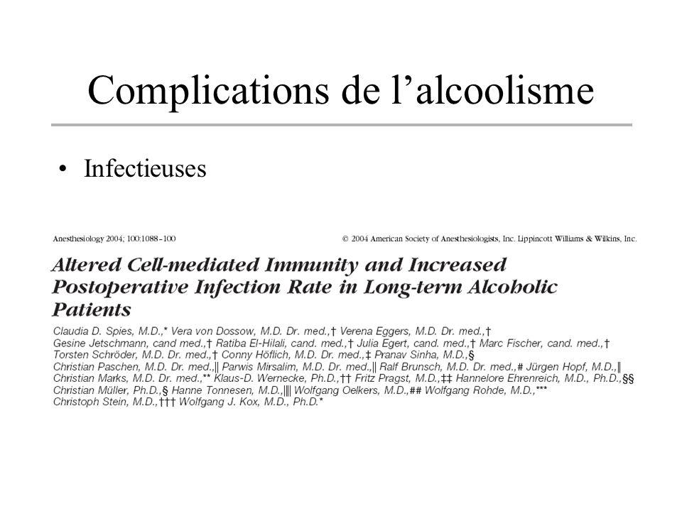 Complications de lalcoolisme Infectieuses