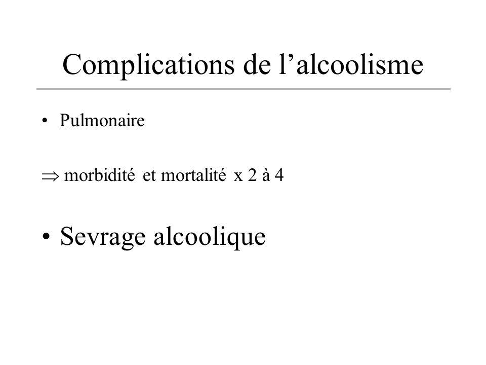 Complications de lalcoolisme Pulmonaire morbidité et mortalité x 2 à 4 Sevrage alcoolique