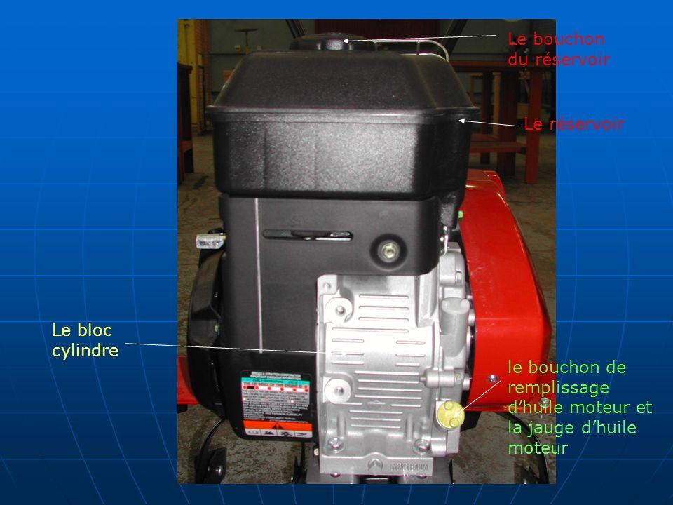 Le bloc cylindre le bouchon de remplissage dhuile moteur et la jauge dhuile moteur Le bouchon du réservoir Le réservoir