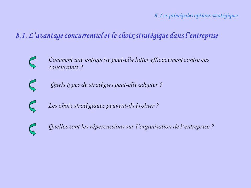8. Les principales options stratégiques 8.1. Lavantage concurrentiel et le choix stratégique dans lentreprise Comment une entreprise peut-elle lutter