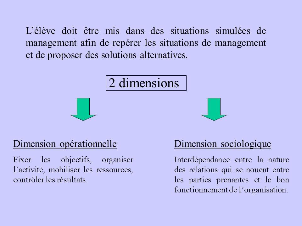 Lélève doit être mis dans des situations simulées de management afin de repérer les situations de management et de proposer des solutions alternatives