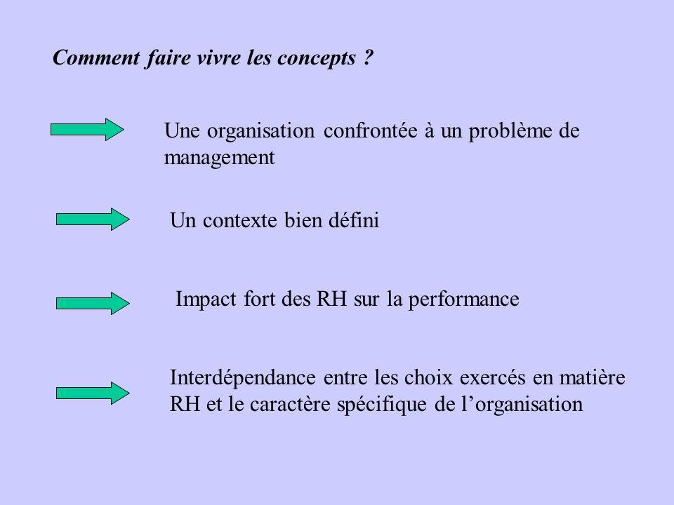 Une organisation confrontée à un problème de management Un contexte bien défini Impact fort des RH sur la performance Interdépendance entre les choix