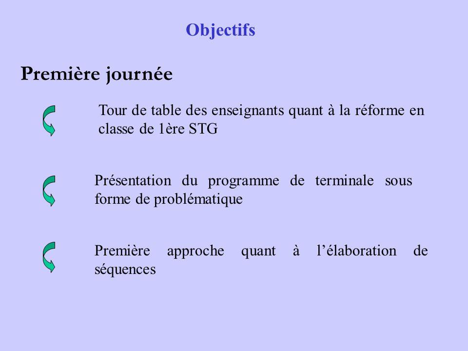 Objectifs Présentation du programme de terminale sous forme de problématique Première approche quant à lélaboration de séquences Tour de table des ens