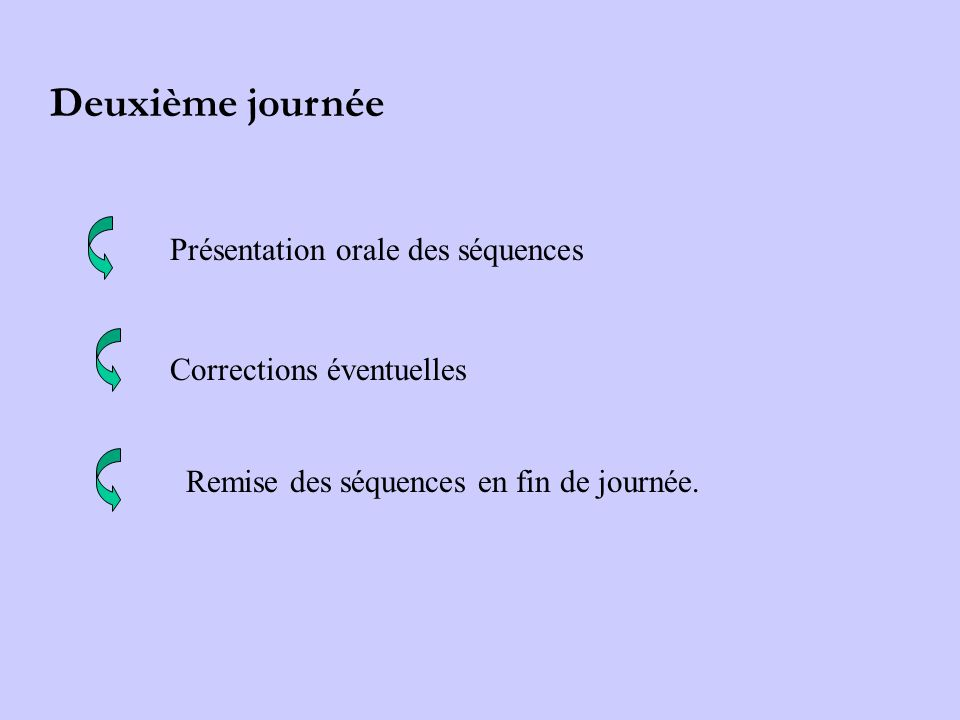 Deuxième journée Présentation orale des séquences Corrections éventuelles Remise des séquences en fin de journée.