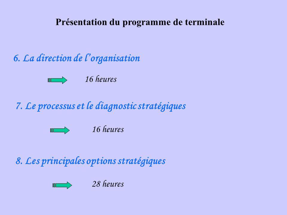 6. La direction de lorganisation 7. Le processus et le diagnostic stratégiques 8. Les principales options stratégiques 16 heures 28 heures Présentatio