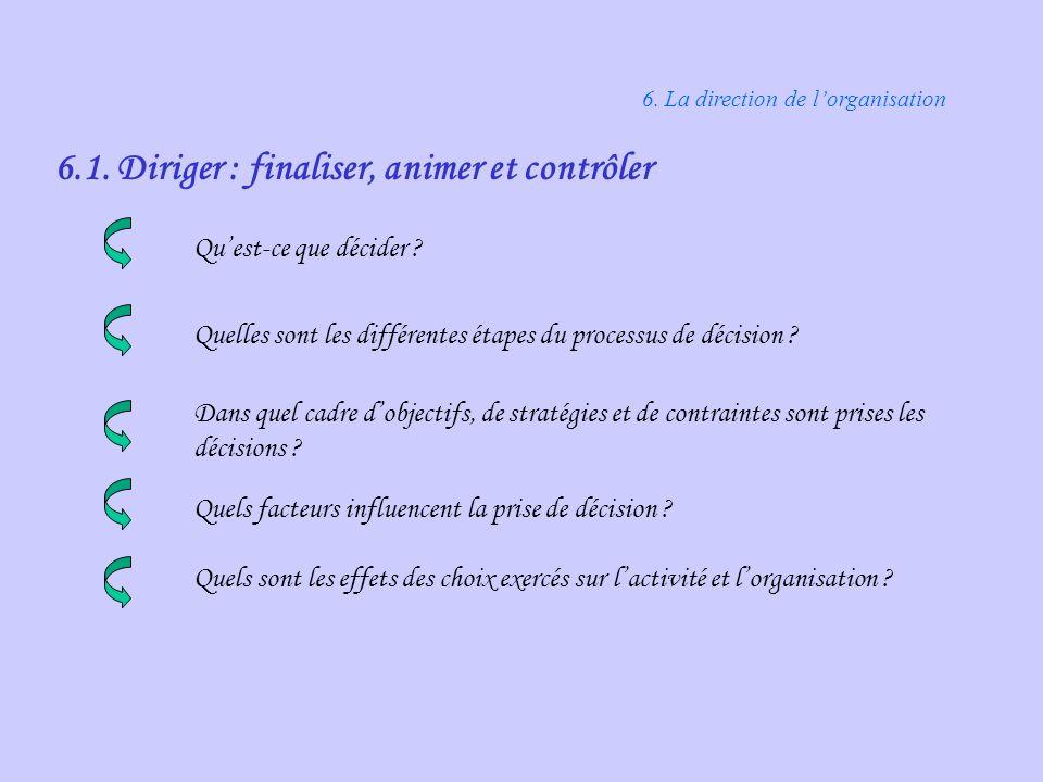 6. La direction de lorganisation 6.1. Diriger : finaliser, animer et contrôler Quest-ce que décider ? Quelles sont les différentes étapes du processus